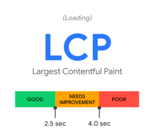 largest contentful paint Google benchmark. Less than 2.5 secs is good, more than 4 secs is poor